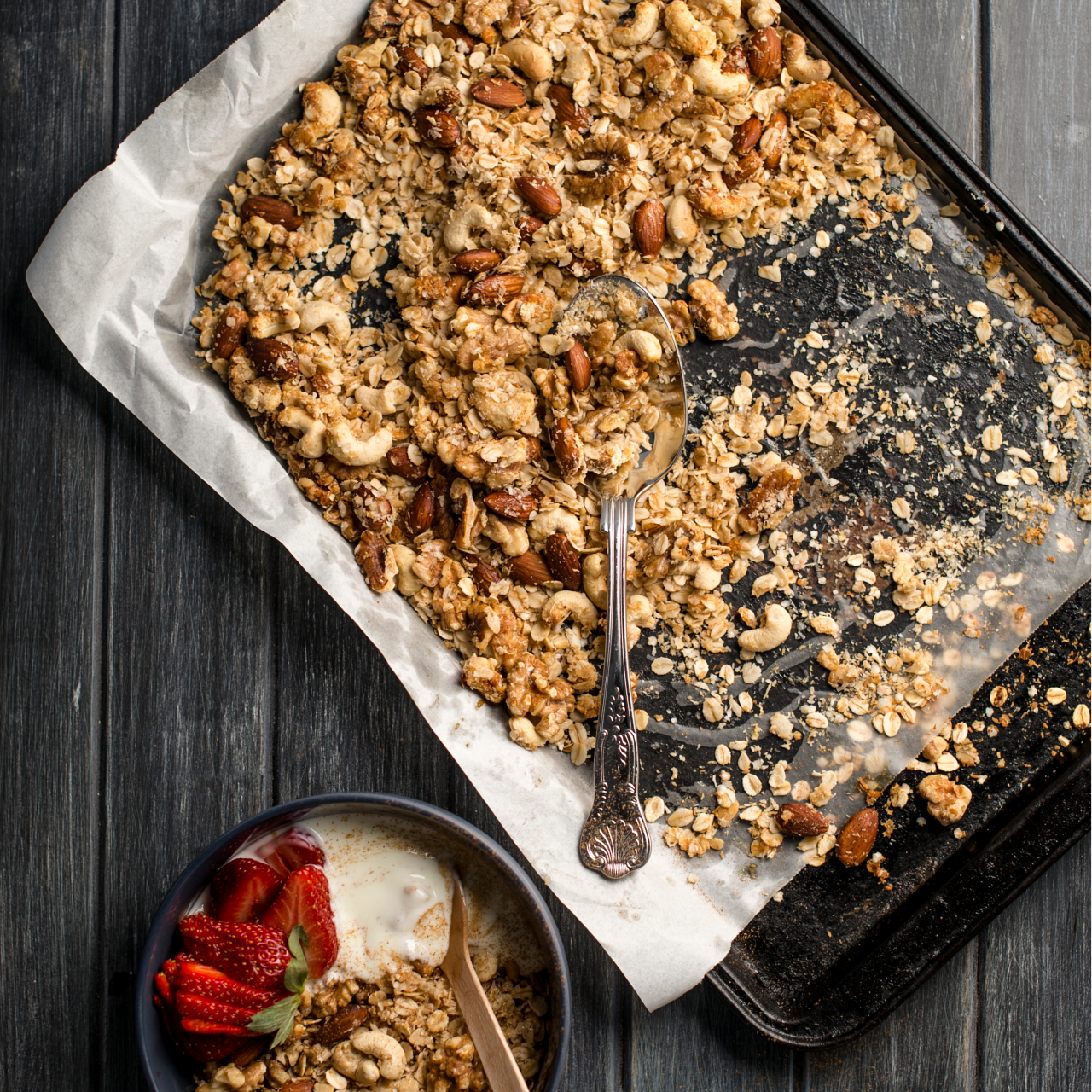 Dan Churchill's Homemade Granola